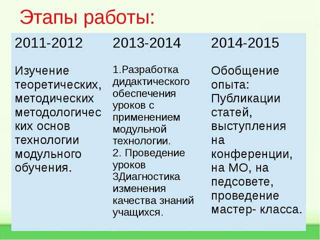 Этапы работы: 2011-2012 2013-2014 2014-2015 Изучение теоретических, методичес...