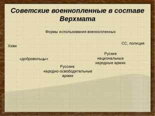 Советские военнопленные в составе Верхмата Формы использования военнопленных