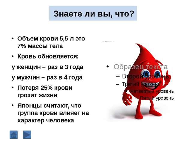 Эритроциты – красные клетки крови Строение Химический состав В 1 мм3 – 3,7-5,...