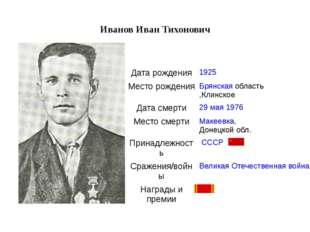 Иванов Иван Тихонович Дата рождения 1925 Месторождения Брянскаяобласть,Кли