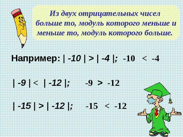 Из двух отрицательных чисел больше то, модуль которого меньше и меньше то, мо...