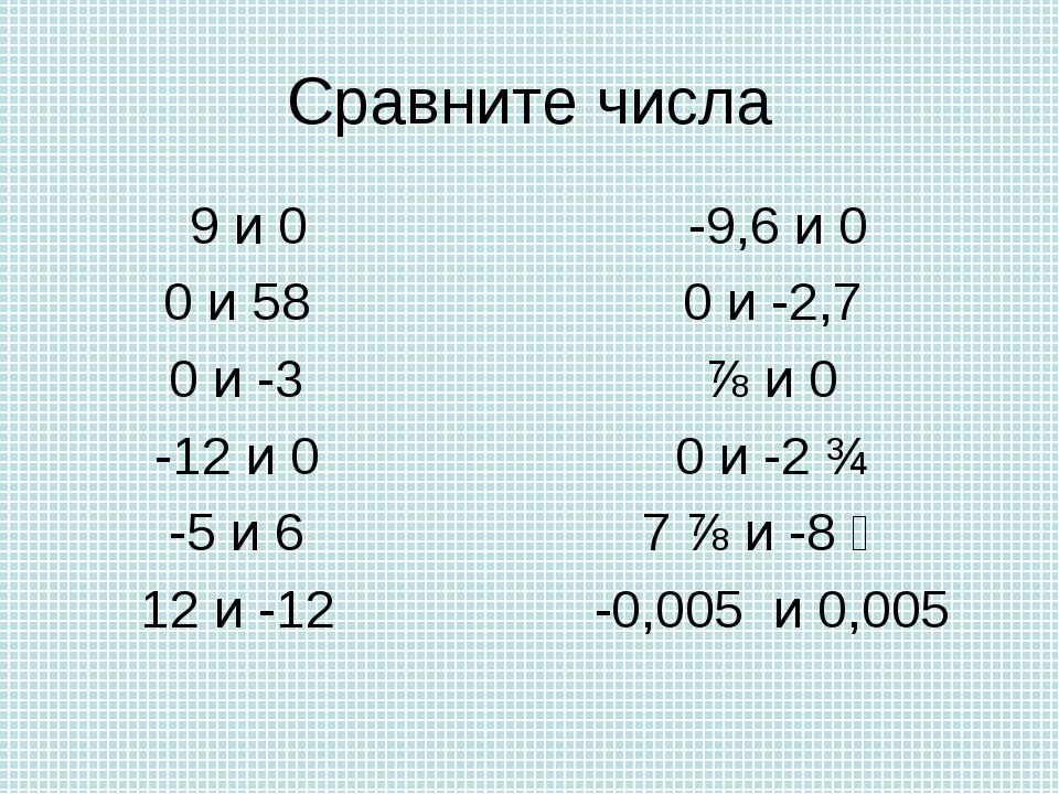 Сравните числа 9 и 0 0 и 58 0 и -3 -12 и 0 -5 и 6 12 и -12 -9,6 и 0 0 и -2,7...