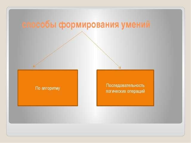 способы формирования умений По алгоритму Последовательность логических опера...