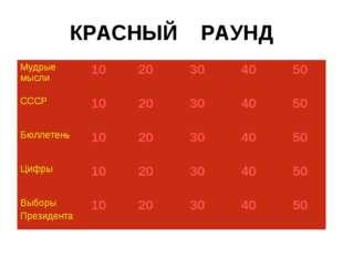 КРАСНЫЙ РАУНД Мудрые мысли1020304050 СССР1020304050 Бюллетень1020