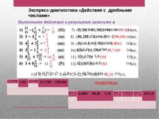 Экспресс-диагностика «Действия с дробными числами» Выполните действия и резул