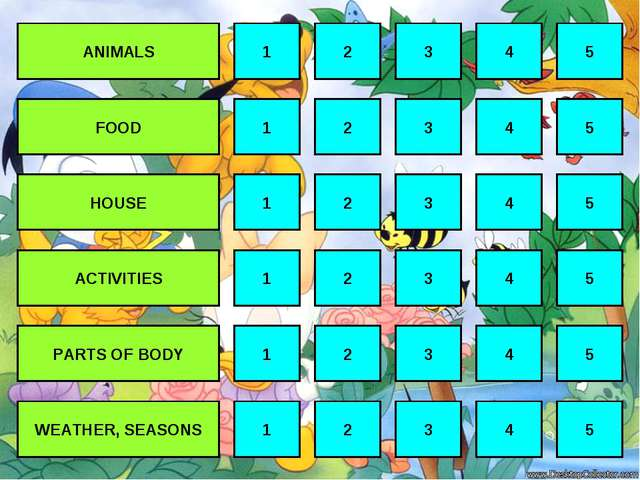 ANIMALS FOOD WEATHER, SEASONS HOUSE ACTIVITIES PARTS OF BODY 1 2 3 4 5 1 1 1...
