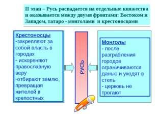 II этап – Русь распадается на отдельные княжества и оказывается между двумя ф