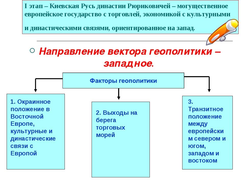 I этап – Киевская Русь династии Рюриковичей – могущественное европейское госу...