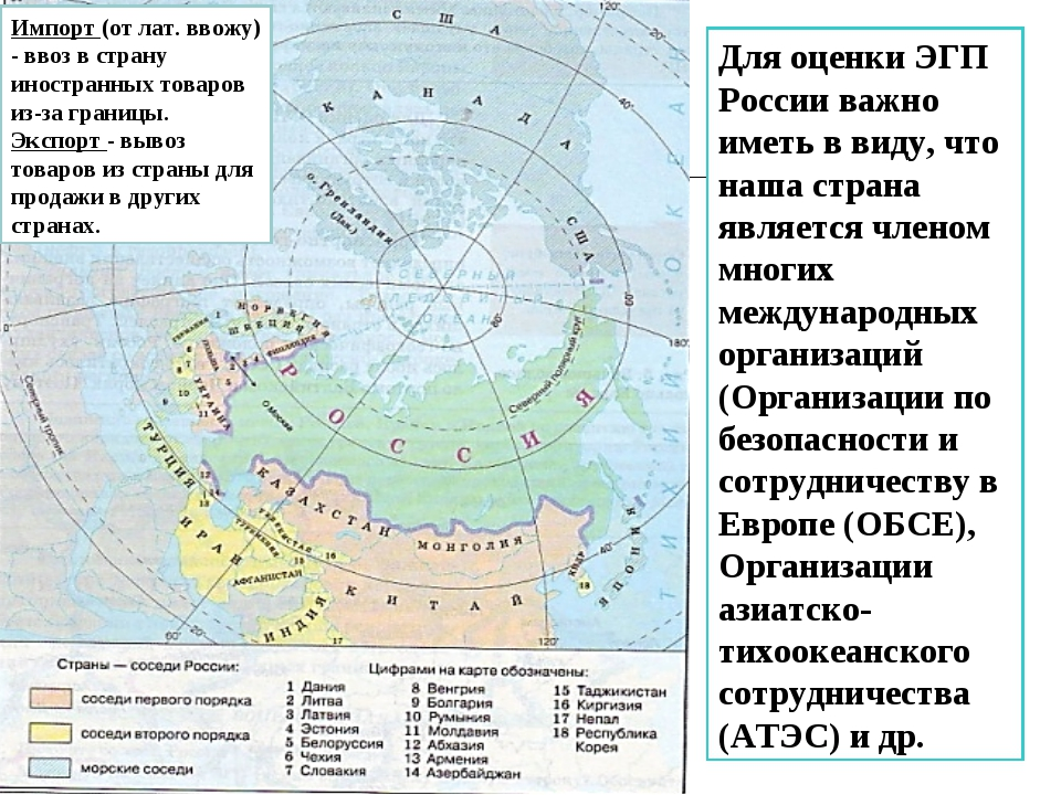 Для оценки ЭГП России важно иметь в виду, что наша страна является членом мно...