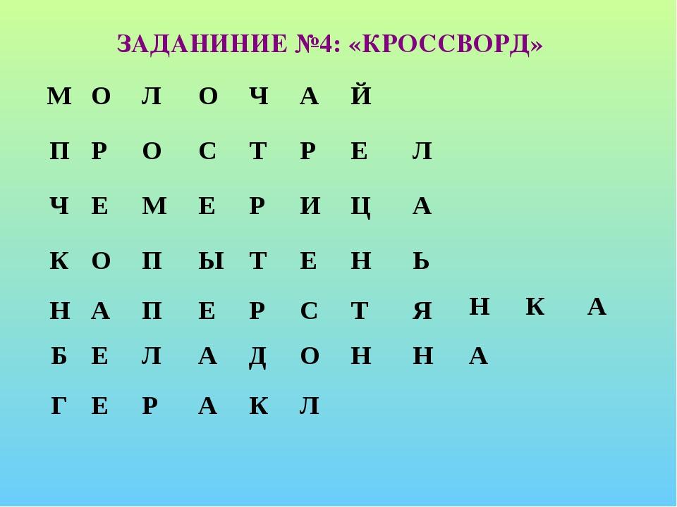 ЗАДАНИНИЕ №4: «КРОССВОРД»