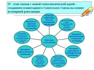IV этап связан с новой геополитической идеей – созданием планетарного Советск