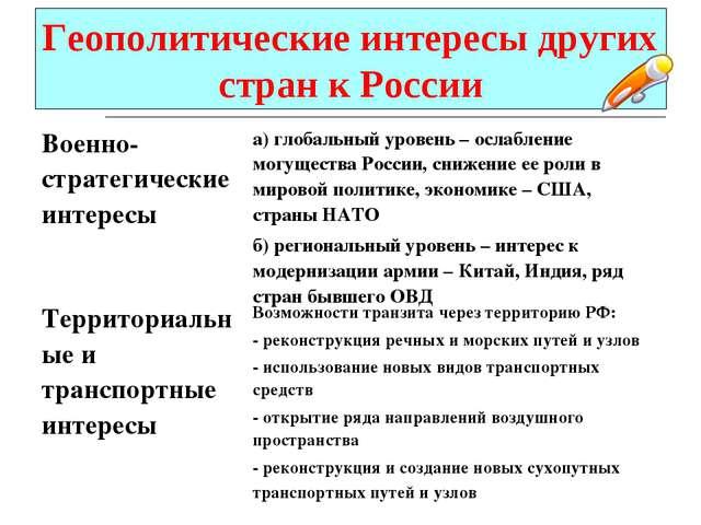 Геополитические интересы других стран к России Военно-стратегические интересы...
