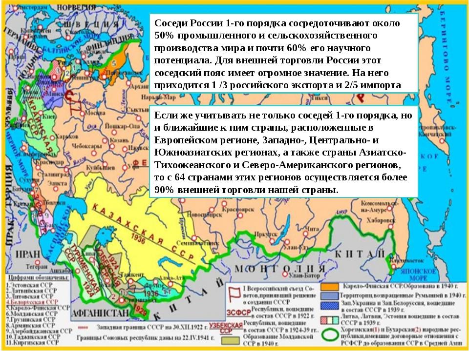 Соседи России 1-го порядка сосредоточивают около 50% промышленного и сельскох...