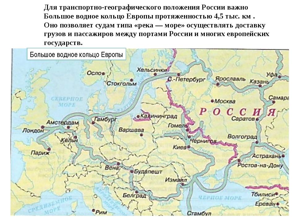 Большое водное кольцо Европы Для транспортно-географического положения России...