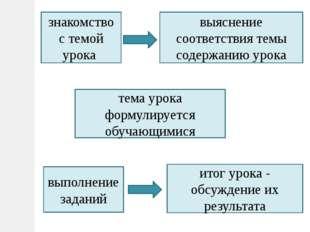 знакомство с темой урока выяснение соответствия темы содержанию урока тема у