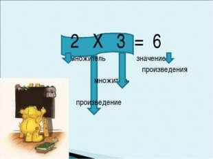 2 Х 3 = 6 множитель значение произведения множитель произведение