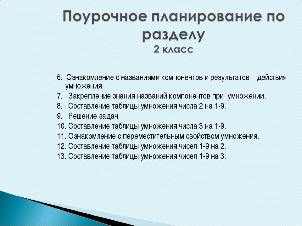 6. Ознакомление с названиями компонентов и результатов действия умножения. 7....
