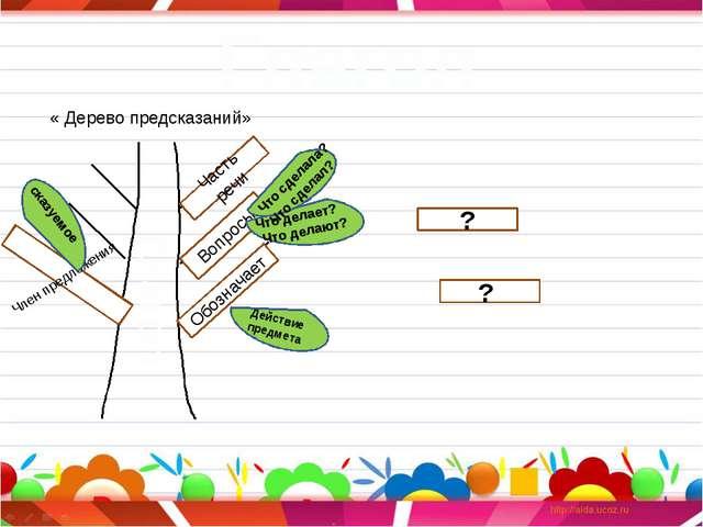 Глагол Глагол « Дерево предсказаний» ? Обозначает Часть речи Вопросы ? Дейст...