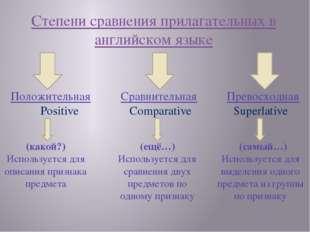 Степени сравнения прилагательных в английском языке Положительная Сравнительн