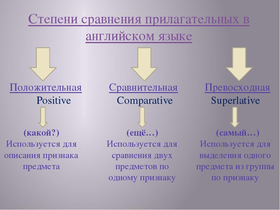 Степени сравнения прилагательных в английском языке Положительная Сравнительн...