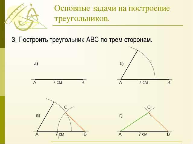 Основные задачи на построение треугольников. 3. Построить треугольник АВС по...
