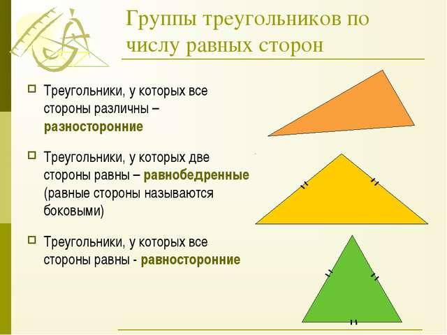 Группы треугольников по числу равных сторон Треугольники, у которых все сторо...