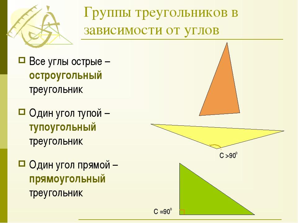 Группы треугольников в зависимости от углов Все углы острые – остроугольный т...