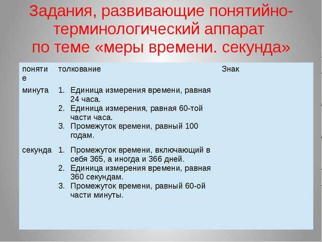 Задания, развивающие понятийно- терминологический аппарат по теме «меры време...