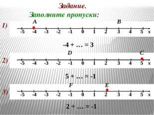 Задание. Заполните пропуски: 1) А -4 + … = 3 В 2) С D 5 + … = -1 3) Е F 2 +