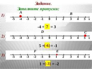 Задание. Заполните пропуски: 1) А -4 + … = 3 В 7 2) С D 5 + … = -1 (-6) 3) Е