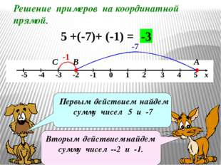 Решение примеров на координатной прямой. 5 +(-7)+ (-1) = -1 А В -3 Первым дей