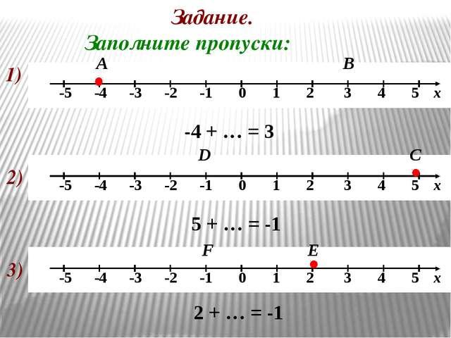 Задание. Заполните пропуски: 1) А -4 + … = 3 В 2) С D 5 + … = -1 3) Е F 2 +...