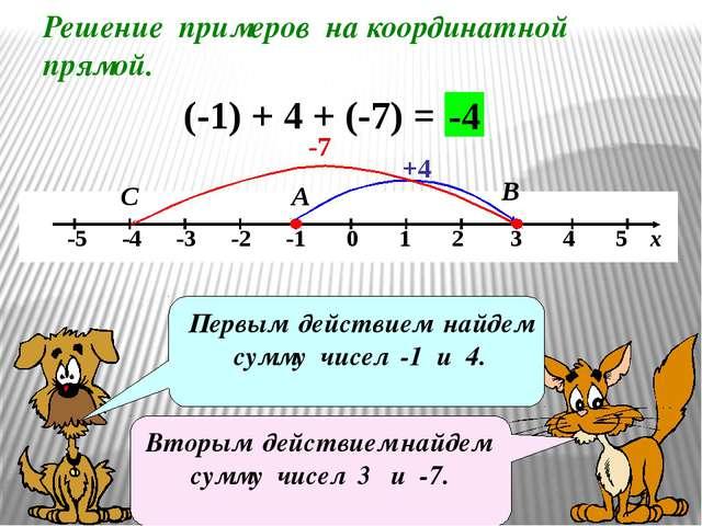 Решение примеров на координатной прямой. (-1) + 4 + (-7) = +4 А В -4 Первым д...