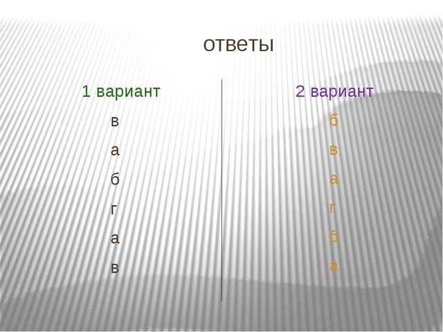 ответы 1 вариант в а б г а в 2 вариант б в а г б а