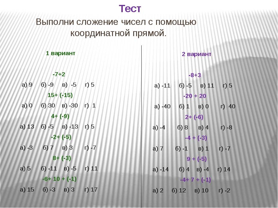 Тест Выполни сложение чисел с помощью координатной прямой. 1 вариант -7+2 а)...