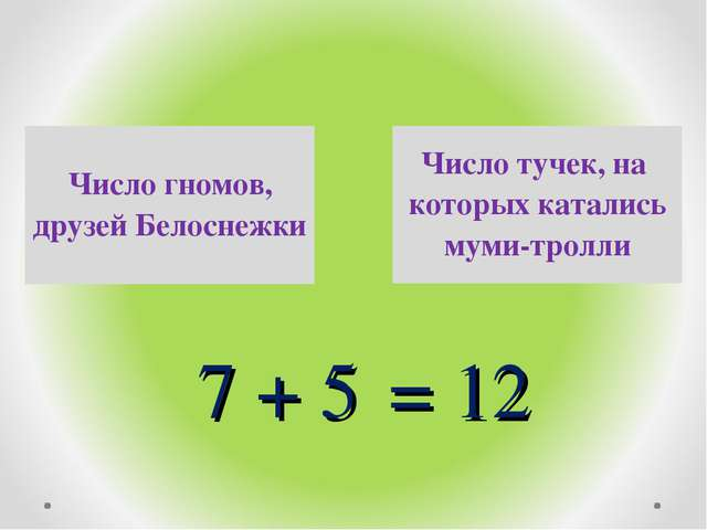 + 7 + 5 = 12 Число тучек, на которых катались муми-тролли Число гномов, друз...