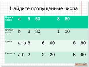 Найдите пропущенные числа Первое число а550880 Второе число b330