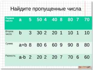 Найдите пропущенные числа Первое число а550440880770 Второе число b