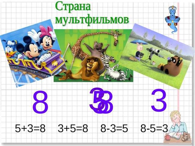 8 3 5 3 8 5+3=8 3+5=8 8-3=5 8-5=3