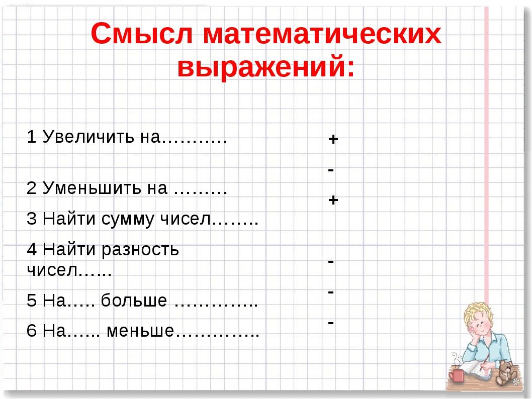 Смысл математических выражений: 1 Увеличить на……….. 2 Уменьшить на ……… 3 Найт...