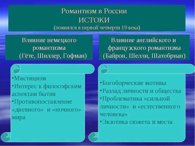 Романтизм в России ИСТОКИ (появился в первой четверти 19 века) Богоборческие...