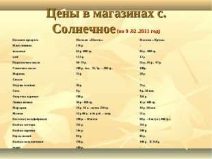 Цены в магазинах с. Солнечное (на 9 .02 .2011 год) Название продуктаМагазин