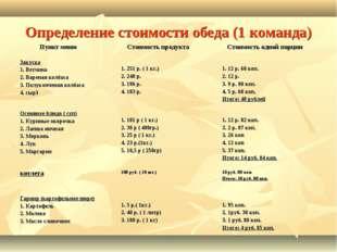 Определение стоимости обеда (1 команда) Пункт меню Стоимость продукта Стоим