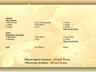 Напиток Чай с лимоном 1. Пакетик чая 2. Лимон 3. Сахар  1. 23 р. ( 25 пакети