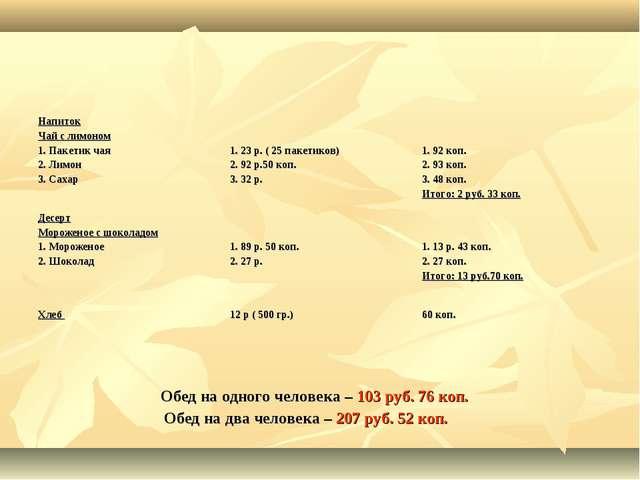 Напиток Чай с лимоном 1. Пакетик чая 2. Лимон 3. Сахар  1. 23 р. ( 25 пакети...