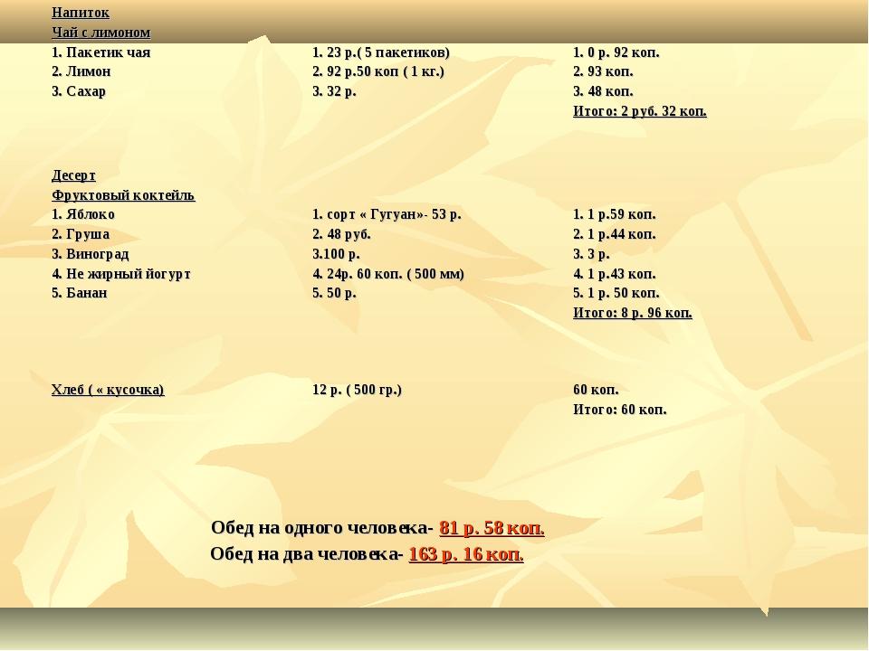 Напиток Чай с лимоном 1. Пакетик чая 2. Лимон 3. Сахар 1. 23 р.( 5 пакетиков...