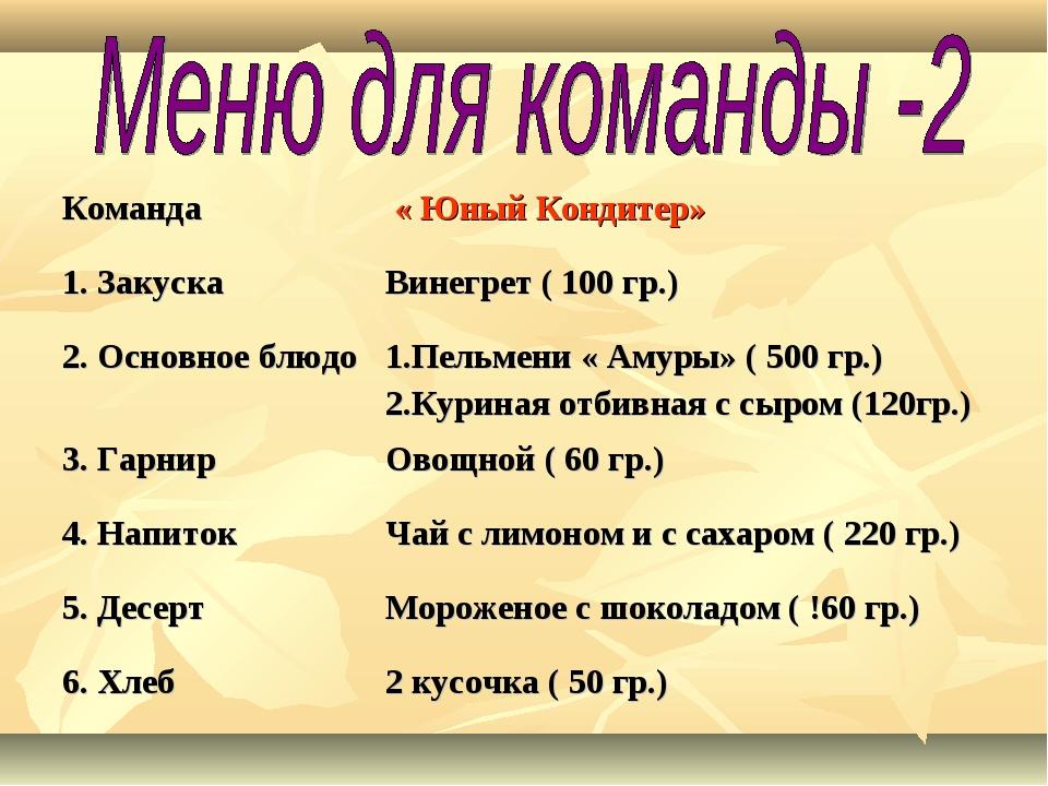 Команда « Юный Кондитер» 1. ЗакускаВинегрет ( 100 гр.) 2. Основное блюдо1....