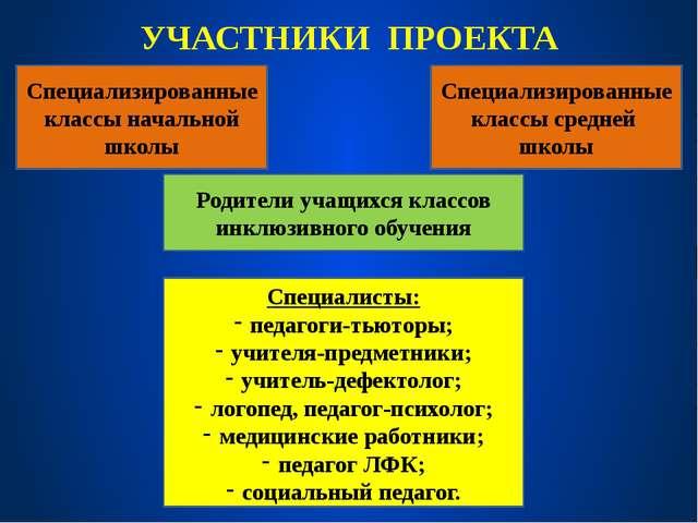 УЧАСТНИКИ ПРОЕКТА Специализированные классы начальной школы Родители учащихся...