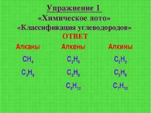 Упражнение 1 «Химическое лото» «Классификация углеводородов» ОТВЕТ Алканы СН4