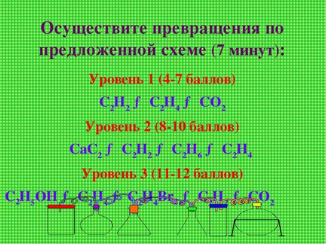 Осуществите превращения по предложенной схеме (7 минут): Уровень 1 (4-7 балло...